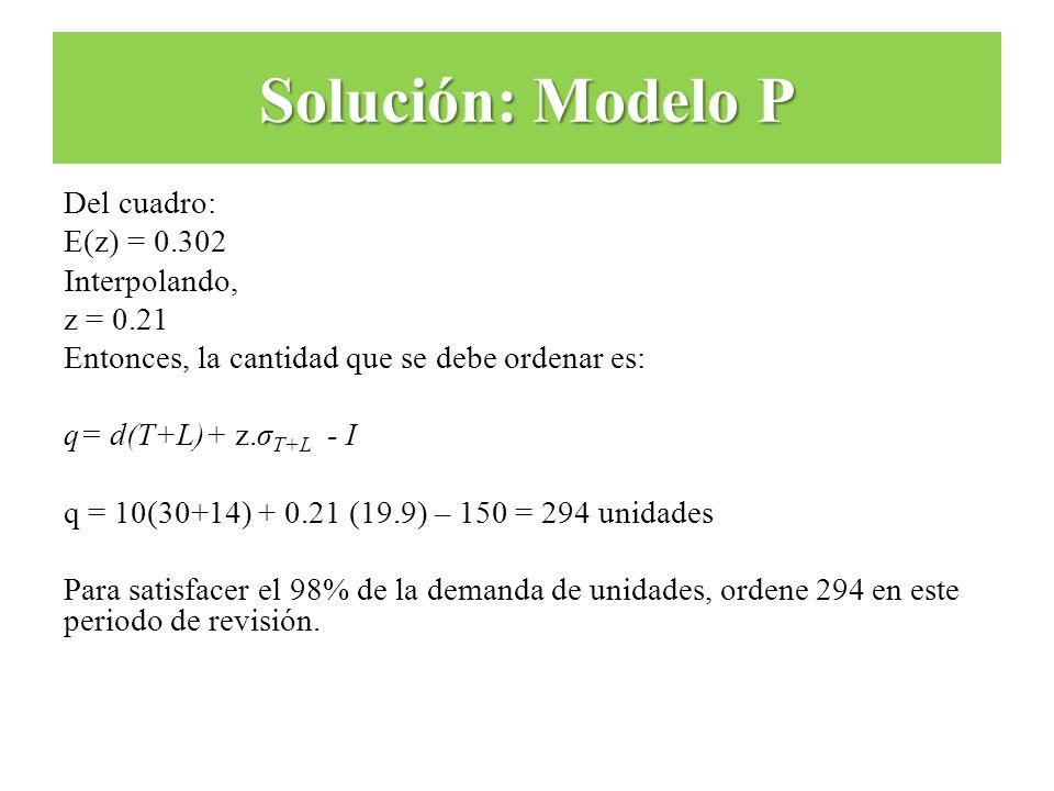 Del cuadro: E(z) = 0.302 Interpolando, z = 0.21 Entonces, la cantidad que se debe ordenar es: q= d(T+L)+ z.σ T+L - I q = 10(30+14) + 0.21 (19.9) – 150