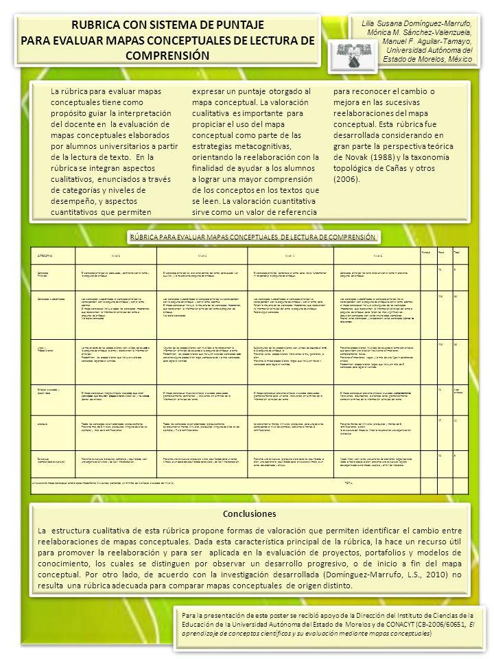RUBRICA CON SISTEMA DE PUNTAJE PARA EVALUAR MAPAS CONCEPTUALES DE LECTURA DE COMPRENSIÓN RUBRICA CON SISTEMA DE PUNTAJE PARA EVALUAR MAPAS CONCEPTUALES DE LECTURA DE COMPRENSIÓN RÚBRICA PARA EVALUAR MAPAS CONCEPTUALES DE LECTURA DE COMPRENSIÓN Lilia Susana Domínguez-Marrufo, Mónica M.