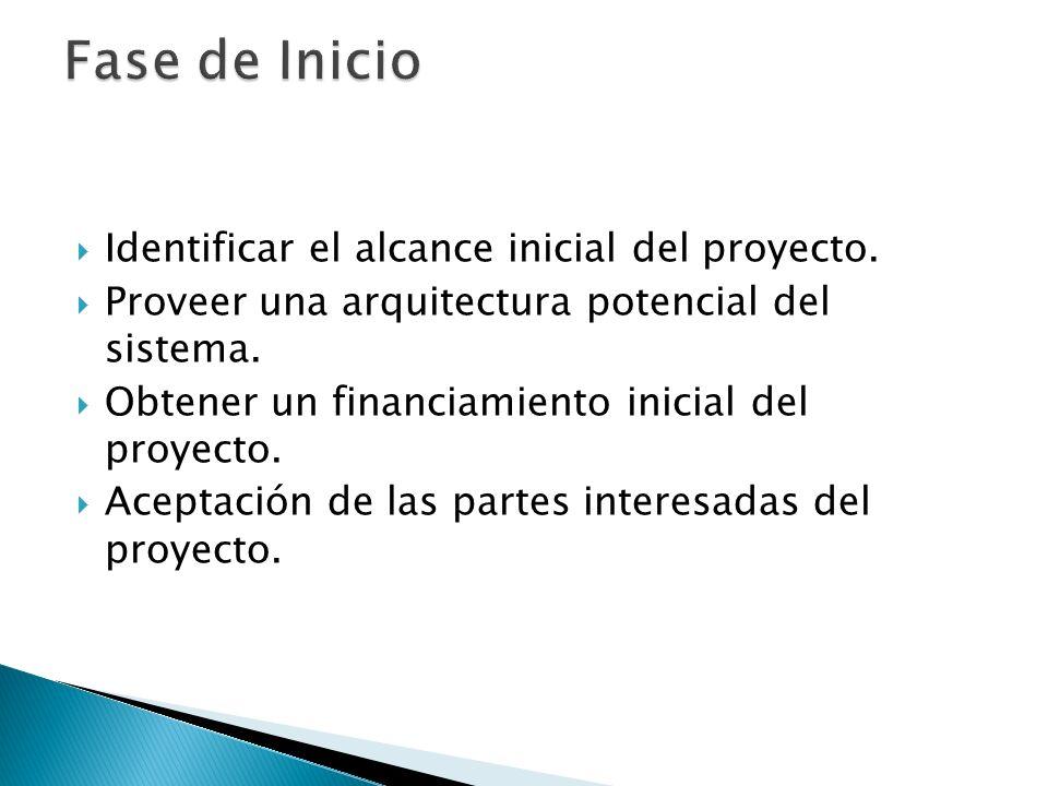Identificar el alcance inicial del proyecto. Proveer una arquitectura potencial del sistema. Obtener un financiamiento inicial del proyecto. Aceptació