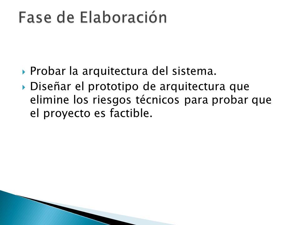 Probar la arquitectura del sistema. Diseñar el prototipo de arquitectura que elimine los riesgos técnicos para probar que el proyecto es factible.