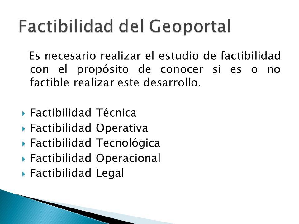 Es necesario realizar el estudio de factibilidad con el propósito de conocer si es o no factible realizar este desarrollo. Factibilidad Técnica Factib