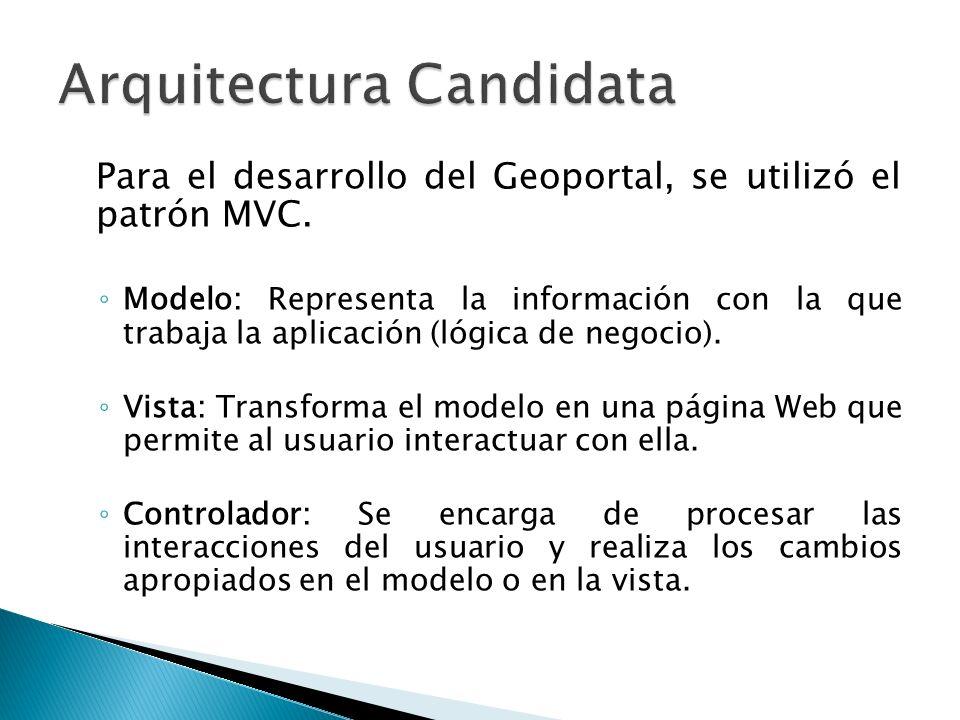Para el desarrollo del Geoportal, se utilizó el patrón MVC. Modelo: Representa la información con la que trabaja la aplicación (lógica de negocio). Vi
