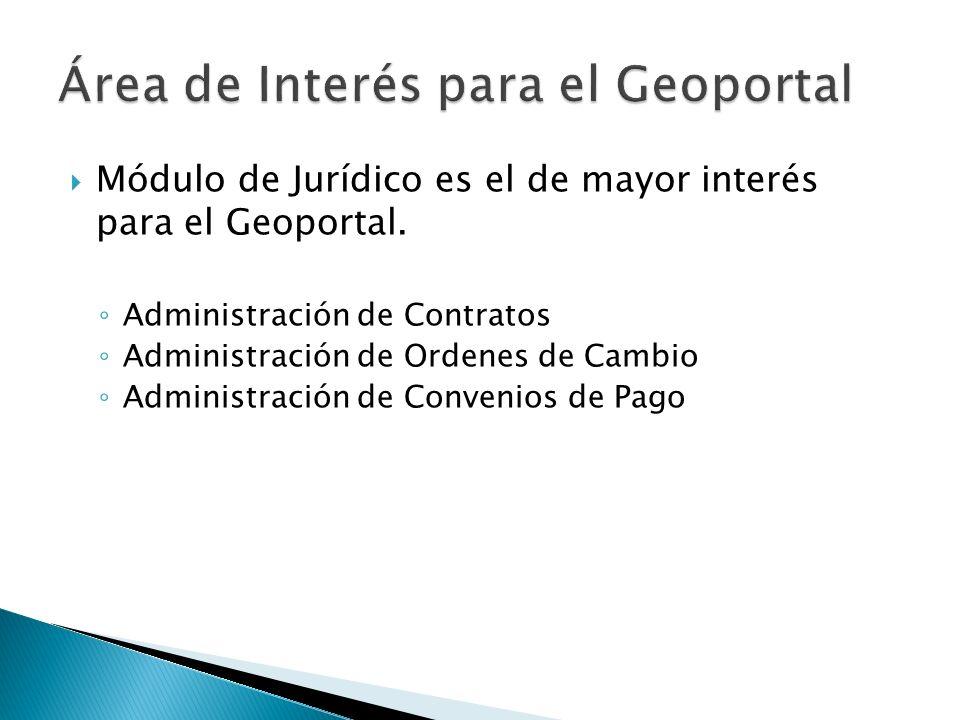 Módulo de Jurídico es el de mayor interés para el Geoportal. Administración de Contratos Administración de Ordenes de Cambio Administración de Conveni