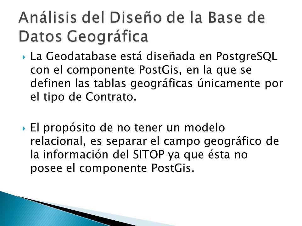 La Geodatabase está diseñada en PostgreSQL con el componente PostGis, en la que se definen las tablas geográficas únicamente por el tipo de Contrato.