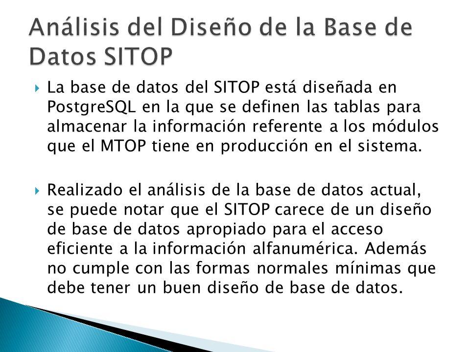 La base de datos del SITOP está diseñada en PostgreSQL en la que se definen las tablas para almacenar la información referente a los módulos que el MT