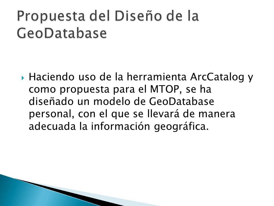 Haciendo uso de la herramienta ArcCatalog y como propuesta para el MTOP, se ha diseñado un modelo de GeoDatabase personal, con el que se llevará de ma