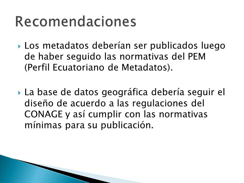 Los metadatos deberían ser publicados luego de haber seguido las normativas del PEM (Perfil Ecuatoriano de Metadatos). La base de datos geográfica deb