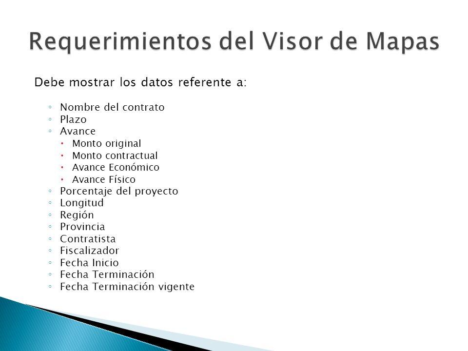 Debe mostrar los datos referente a: Nombre del contrato Plazo Avance Monto original Monto contractual Avance Económico Avance Físico Porcentaje del pr