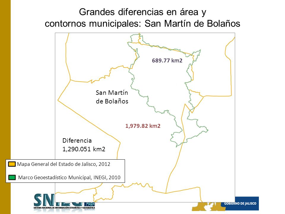 Grandes diferencias en área y contornos municipales: San Martín de Bolaños Mapa General del Estado de Jalisco, 2012 Marco Geoestadístico Municipal, INEGI, 2010 1,979.82 km2 689.77 km2 Diferencia 1,290.051 km2 San Martín de Bolaños