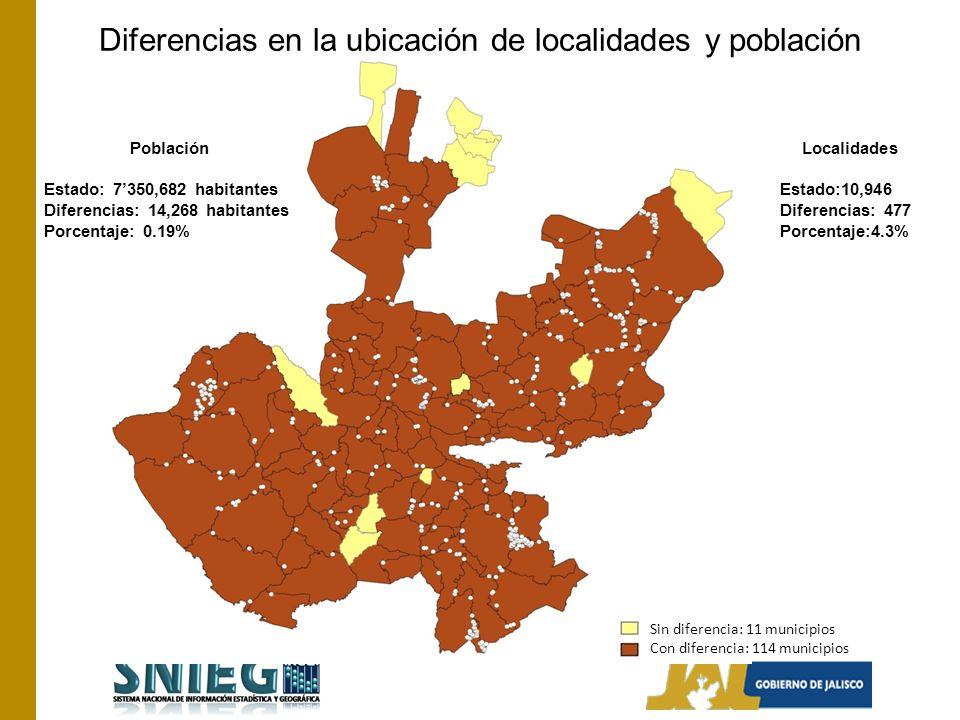 Localidades Estado:10,946 Diferencias: 477 Porcentaje:4.3% Población Estado: 7350,682 habitantes Diferencias: 14,268 habitantes Porcentaje: 0.19% Diferencias en la ubicación de localidades y población Sin Sin diferencia: 11 municipios Con diferencia: 114 municipios