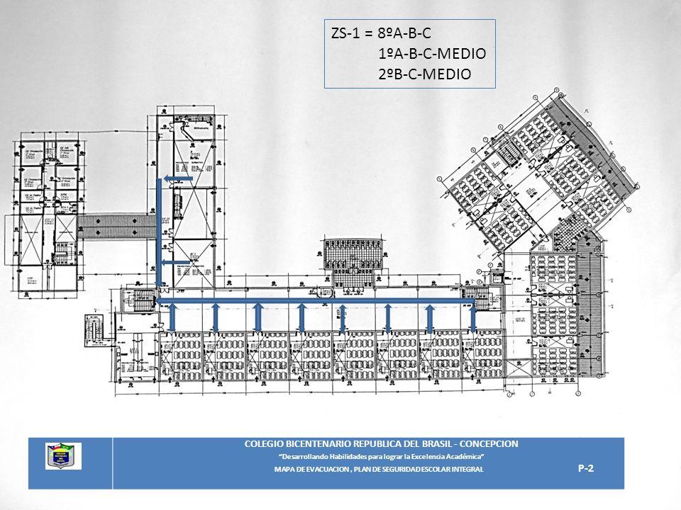 COLEGIO BICENTENARIO REPUBLICA DEL BRASIL - CONCEPCION Desarrollando Habilidades para lograr la Excelencia Académica MAPA DE EVACUACION, PLAN DE SEGUR
