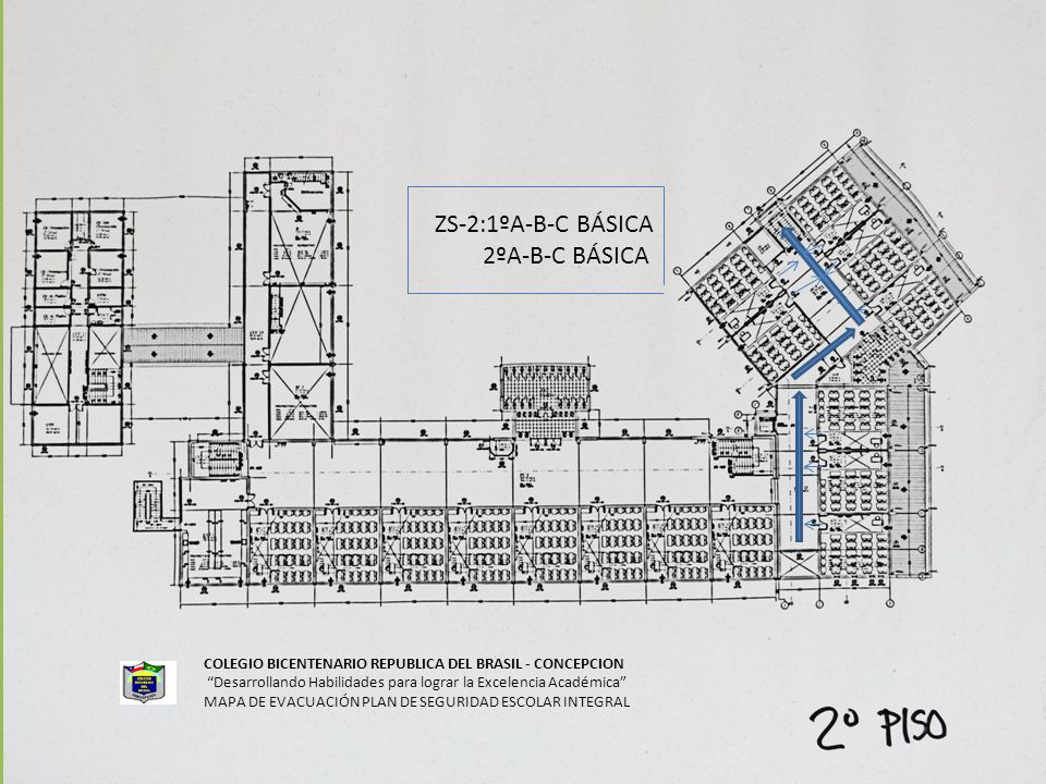 COLEGIO BICENTENARIO REPUBLICA DEL BRASIL - CONCEPCION Desarrollando Habilidades para lograr la Excelencia Académica ZS-2:1ºA-B-C BÁSICA 2ºA-B-C BÁSIC
