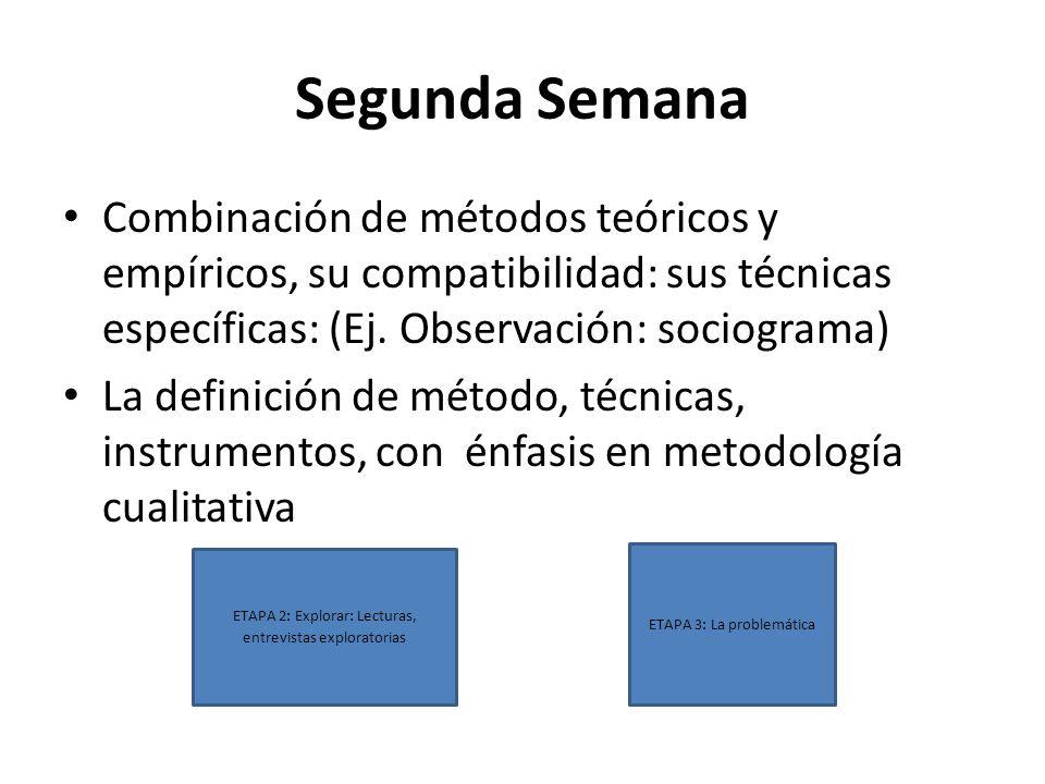 Combinación de métodos téoricos y empíricos Método: conjunto de procedimientos utilizados para llegar a la formación de un enunciado o de un conocimiento determinado Metodología: Estudio de los métodos que pueden utilizarse en una investigación.