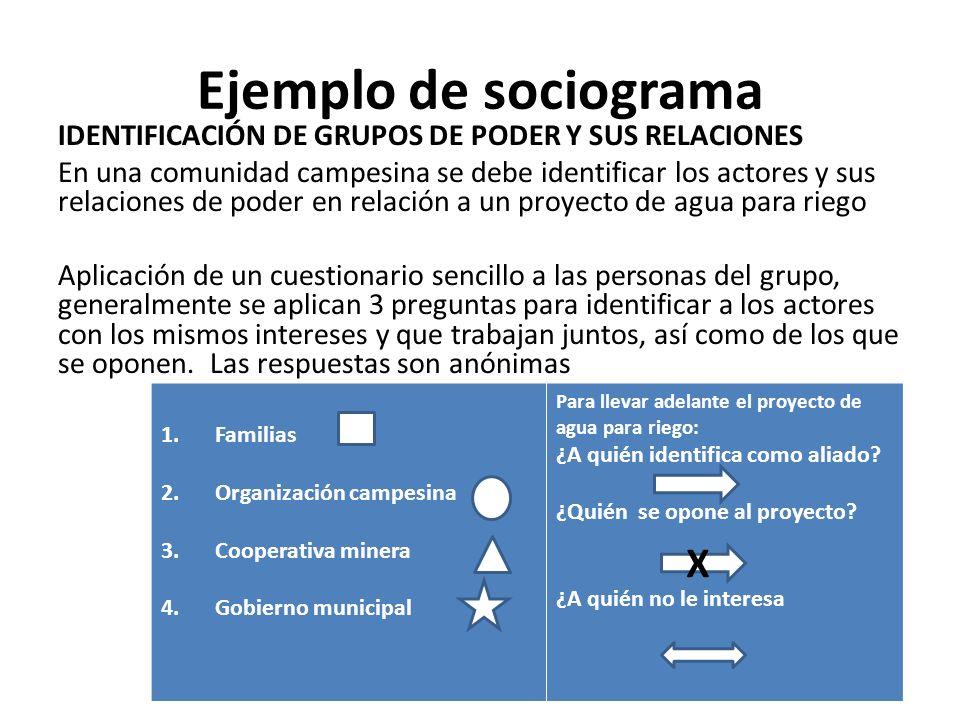 Ejemplo de sociograma Las respuestas deben ser registradas en una tabla por cada pregunta planteada: 1.