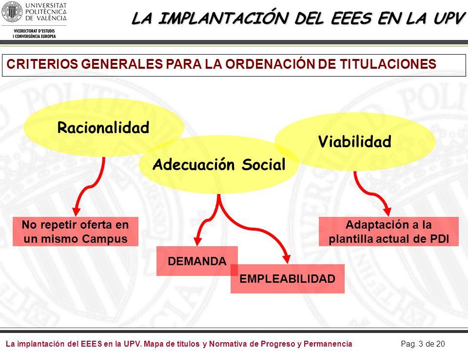 La implantación del EEES en la UPV. Mapa de títulos y Normativa de Progreso y PermanenciaPag.