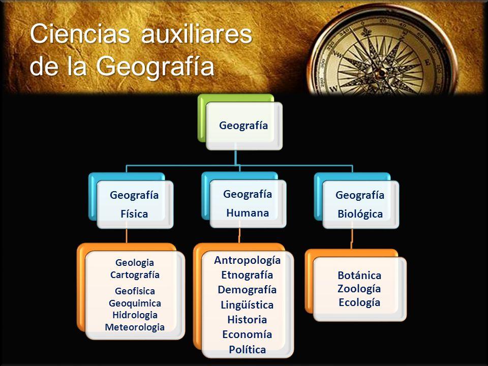 Ciencias auxiliares de la Geografía