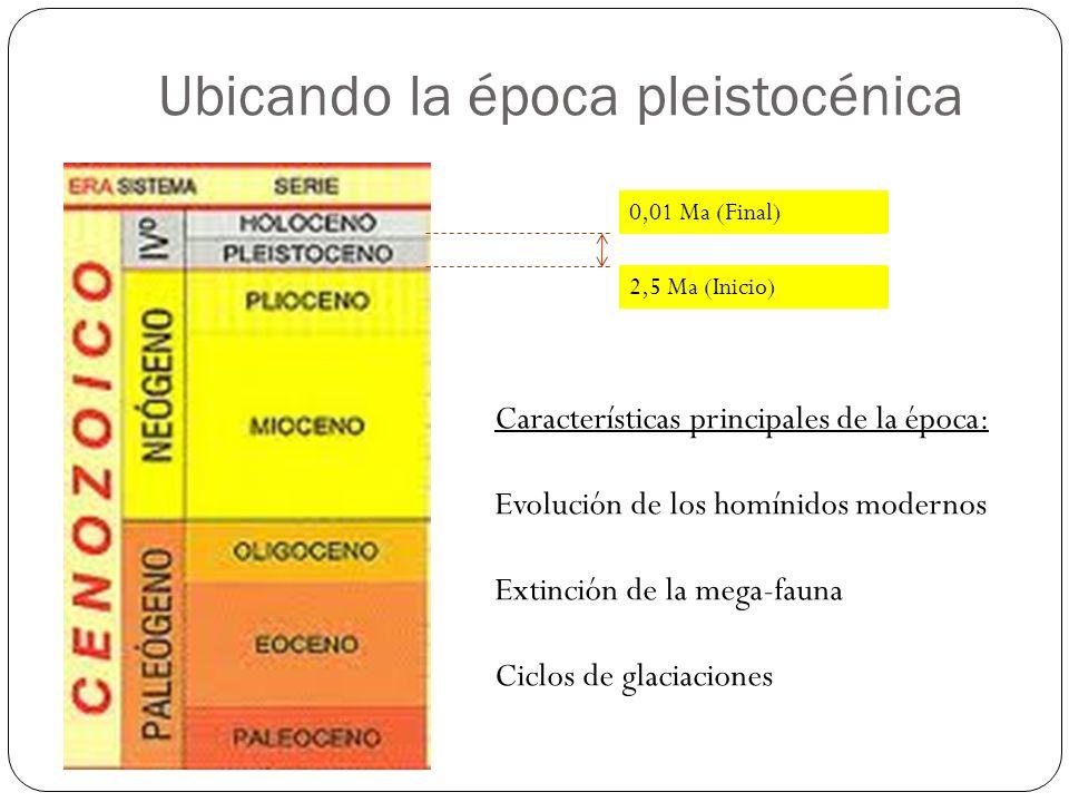Ubicando la época pleistocénica 2,5 Ma (Inicio) 0,01 Ma (Final) Características principales de la época: Evolución de los homínidos modernos Extinción