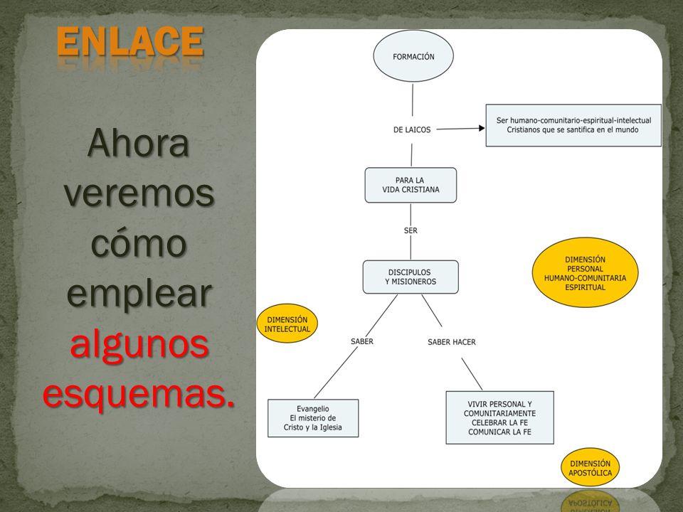 Reflexionar en los beneficios del empleo de esquemas, diagramas y mapas conceptuales.