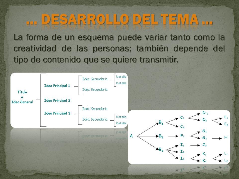 3.Los diagramas de bloques El diagrama de bloques es un esquema o sistema de representación, cuya información es presentada dentro de figuras geométricas como cuadros, rectángulos, rombos o círculos.