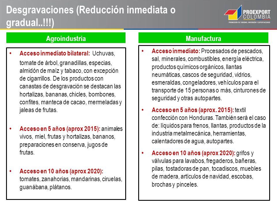 Desgravaciones (Reducción inmediata o gradual..!!!) Acceso inmediato bilateral: Uchuvas, tomate de árbol, granadillas, especias, almidón de maíz y tab