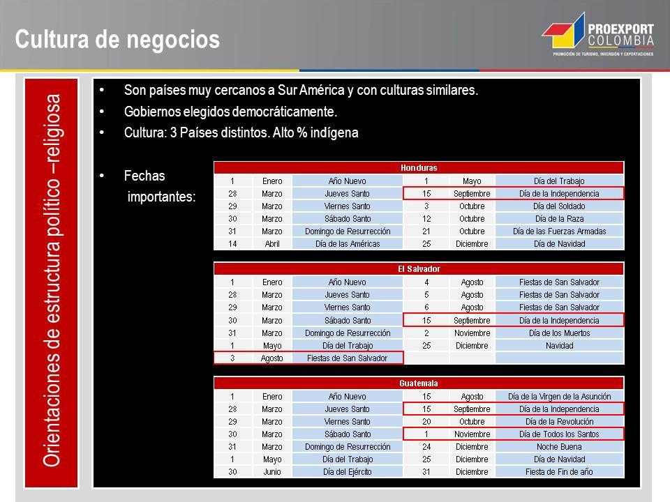Cultura de negocios Orientaciones de estructura político –religiosa Son países muy cercanos a Sur América y con culturas similares. Gobiernos elegidos
