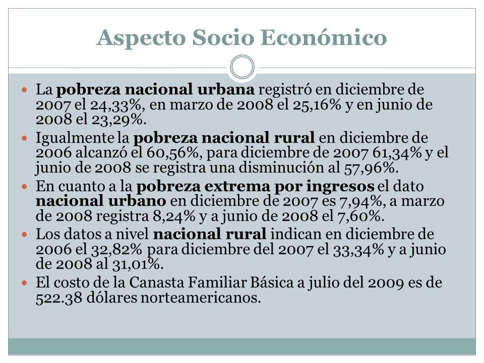 Aspecto Socio Económico La pobreza nacional urbana registró en diciembre de 2007 el 24,33%, en marzo de 2008 el 25,16% y en junio de 2008 el 23,29%. I