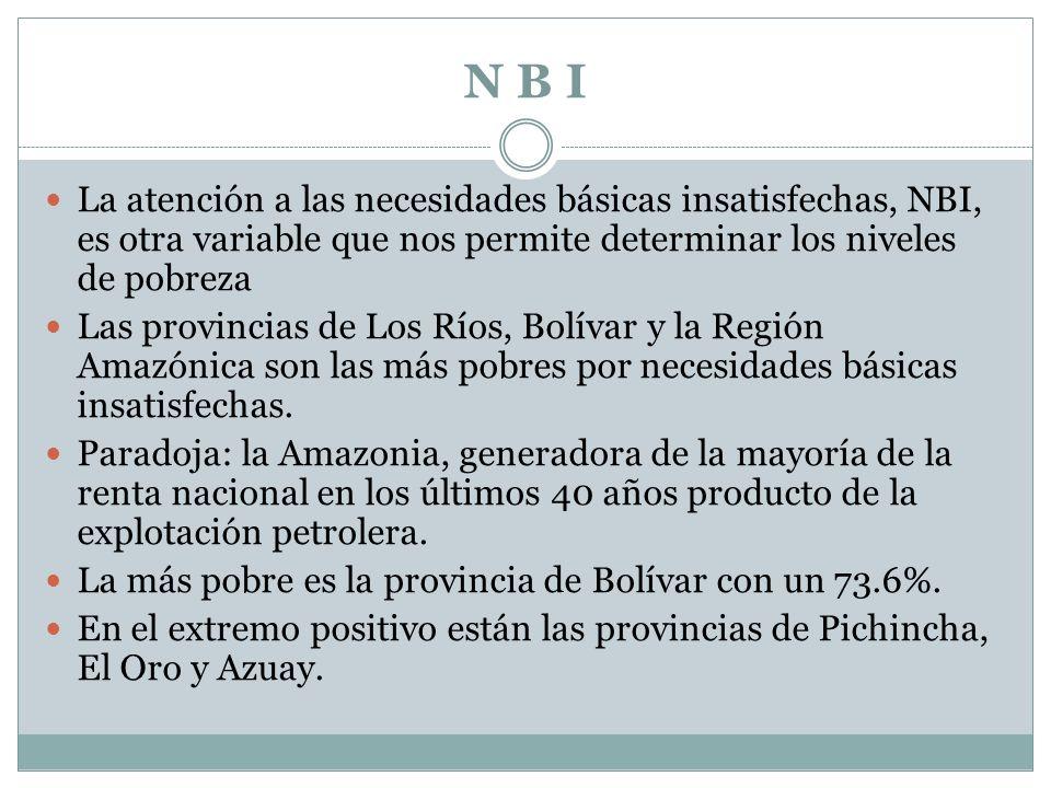 N B I La atención a las necesidades básicas insatisfechas, NBI, es otra variable que nos permite determinar los niveles de pobreza Las provincias de L
