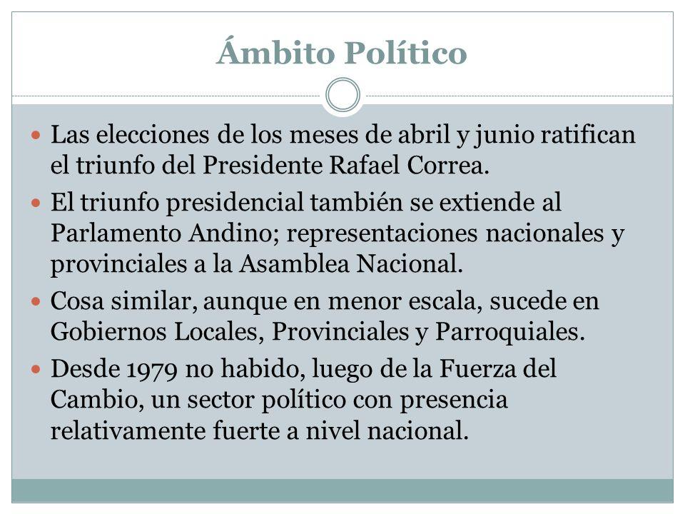 Ámbito Político Las elecciones de los meses de abril y junio ratifican el triunfo del Presidente Rafael Correa. El triunfo presidencial también se ext