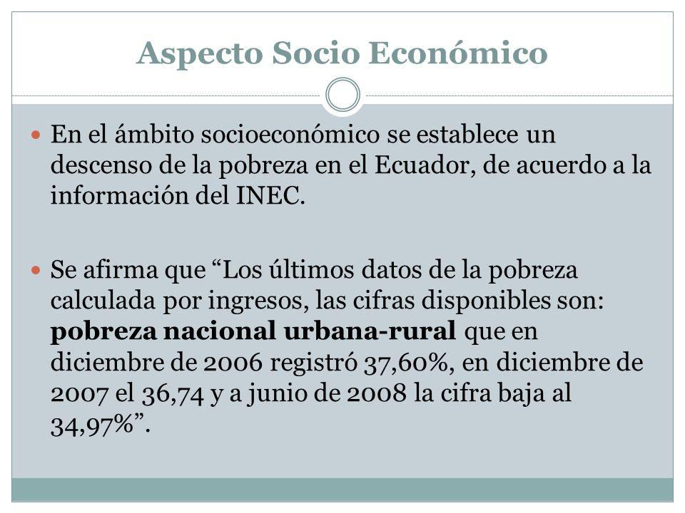 Aspecto Socio Económico En el ámbito socioeconómico se establece un descenso de la pobreza en el Ecuador, de acuerdo a la información del INEC. Se afi