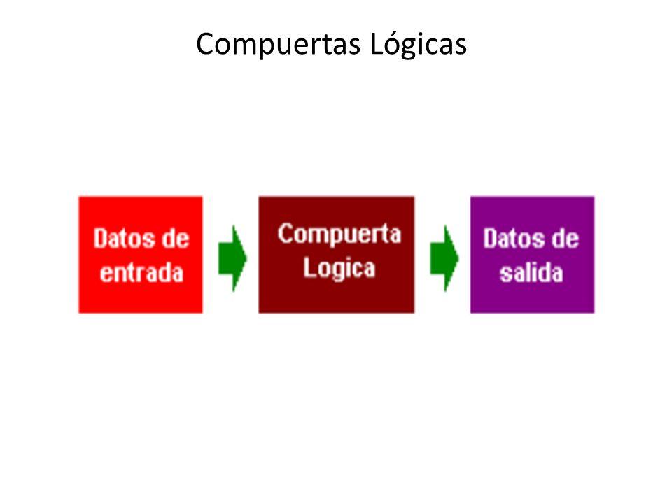 Compuertas Lógicas