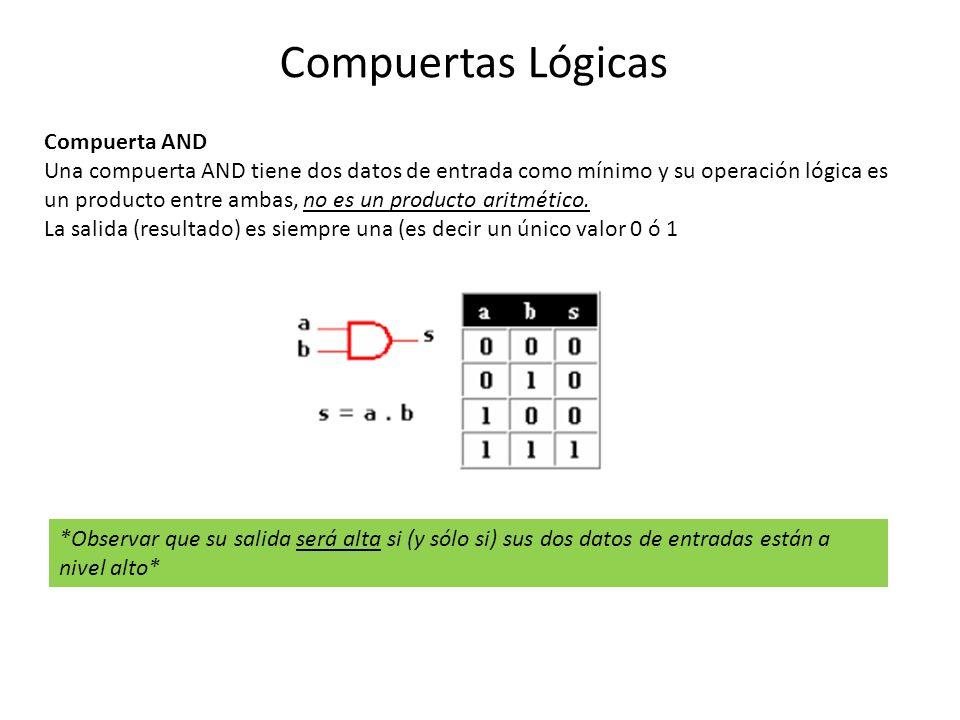 Compuertas Lógicas Compuerta AND Una compuerta AND tiene dos datos de entrada como mínimo y su operación lógica es un producto entre ambas, no es un producto aritmético.