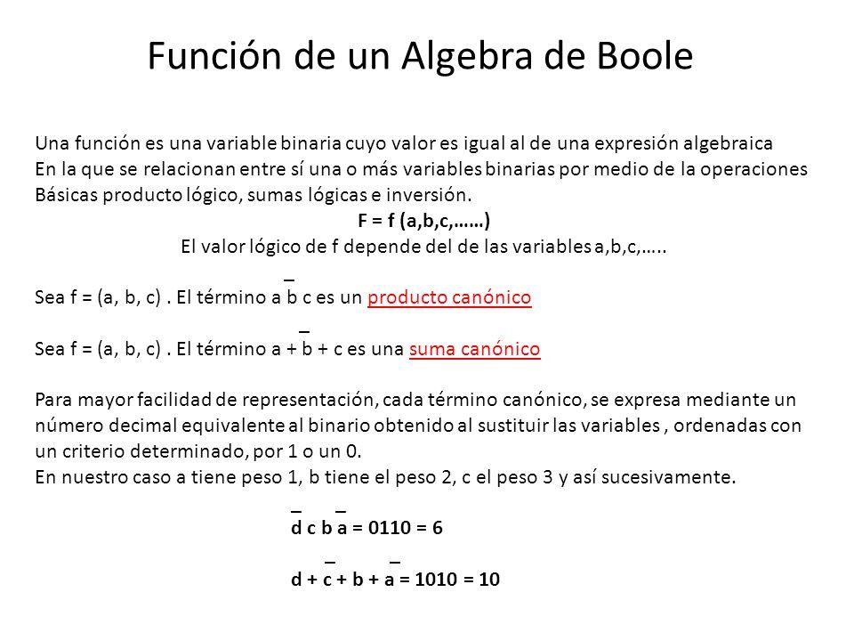 Función de un Algebra de Boole Una función es una variable binaria cuyo valor es igual al de una expresión algebraica En la que se relacionan entre sí una o más variables binarias por medio de la operaciones Básicas producto lógico, sumas lógicas e inversión.