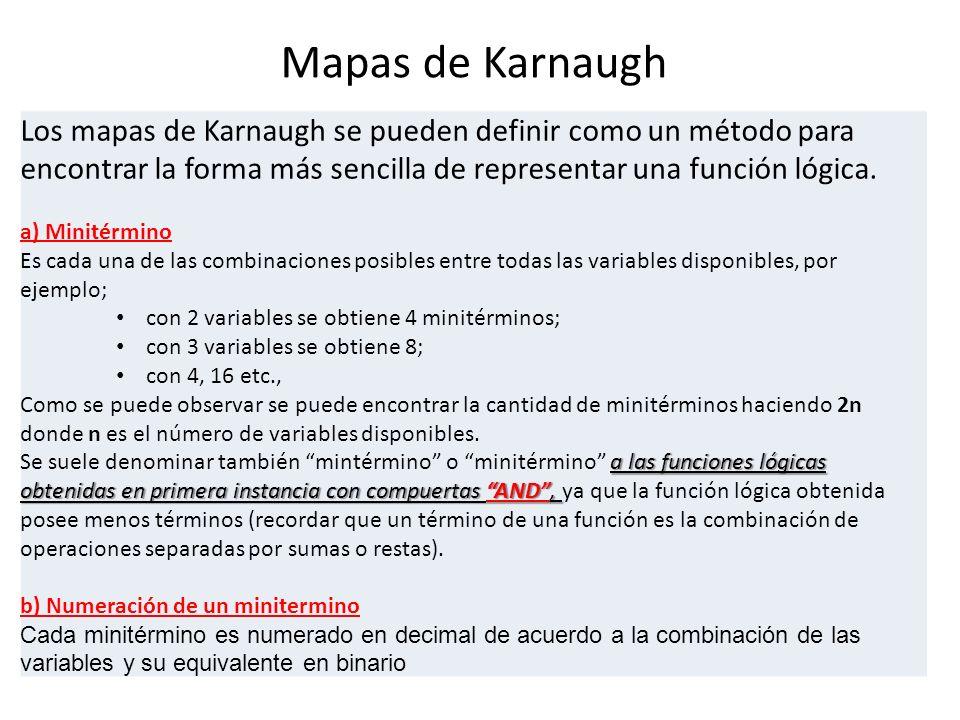 Los mapas de Karnaugh se pueden definir como un método para encontrar la forma más sencilla de representar una función lógica.