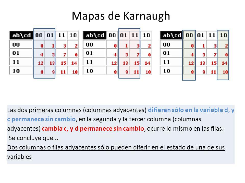 Mapas de Karnaugh Las dos primeras columnas (columnas adyacentes) difieren sólo en la variable d, y c permanece sin cambio, en la segunda y la tercer columna (columnas adyacentes) cambia c, y d permanece sin cambio, ocurre lo mismo en las filas.