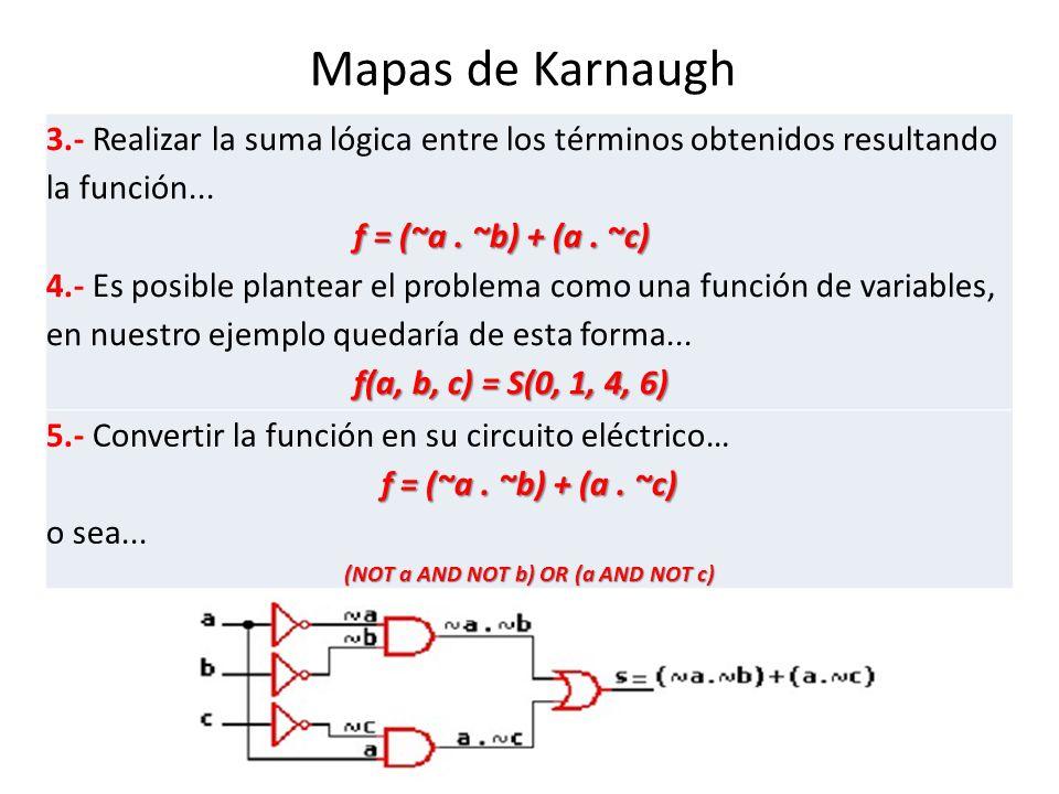 3.- Realizar la suma lógica entre los términos obtenidos resultando la función...