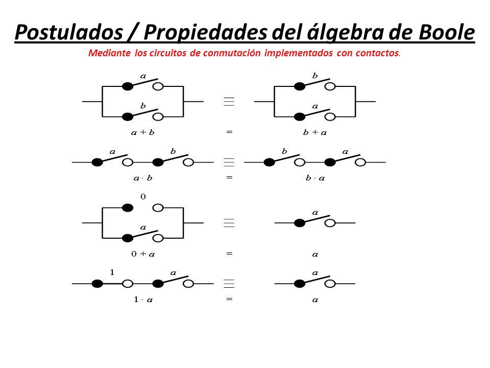 Postulados del álgebra de Boole Mediante los circuitos de conmutación implementados con contactos.