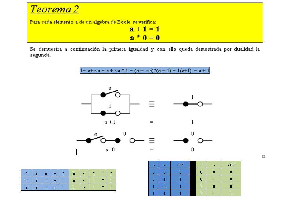 Compuertas Lógicas Compuerta OR Al igual que la anterior posee dos entradas como mínimo y la operación lógica, es la suma entre ambas.