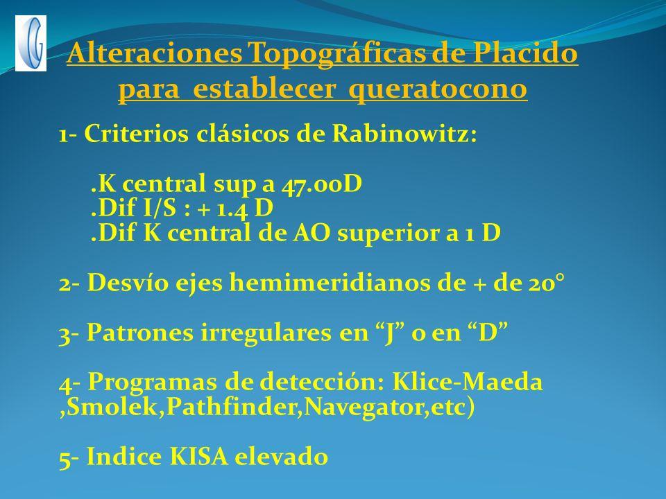 1- Criterios clásicos de Rabinowitz:.K central sup a 47.00D.Dif I/S : + 1.4 D.Dif K central de AO superior a 1 D 2- Desvío ejes hemimeridianos de + de