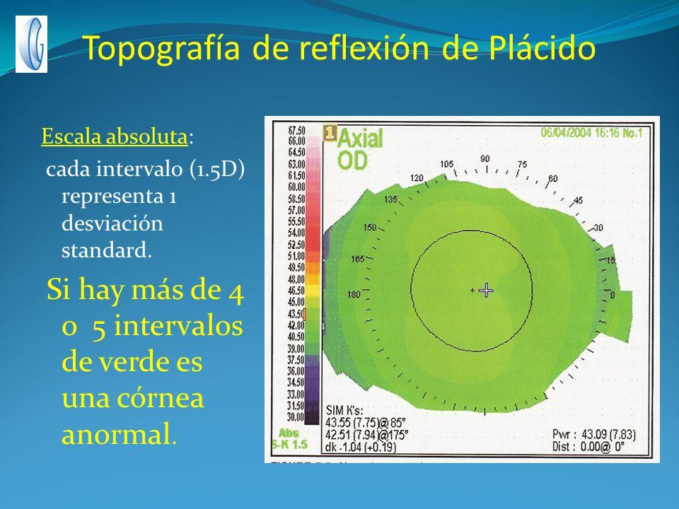 Topografía de reflexión de Plácido Escala absoluta: cada intervalo (1.5D) representa 1 desviación standard. Si hay más de 4 o 5 intervalos de verde es