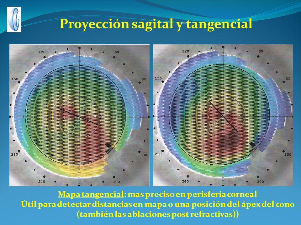 Mapa tangencial: mas preciso en perisferia corneal Útil para detectar distancias en mapa o una posición del ápex del cono (también las ablaciones post