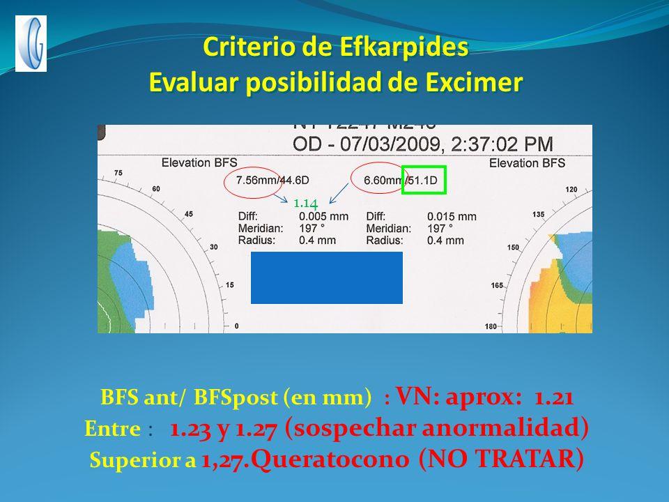 Criterio de Efkarpides Evaluar posibilidad de Excimer BFS ant/ BFSpost (en mm) : VN: aprox: 1.21 Entre : 1.23 y 1.27 (sospechar anormalidad) Superior