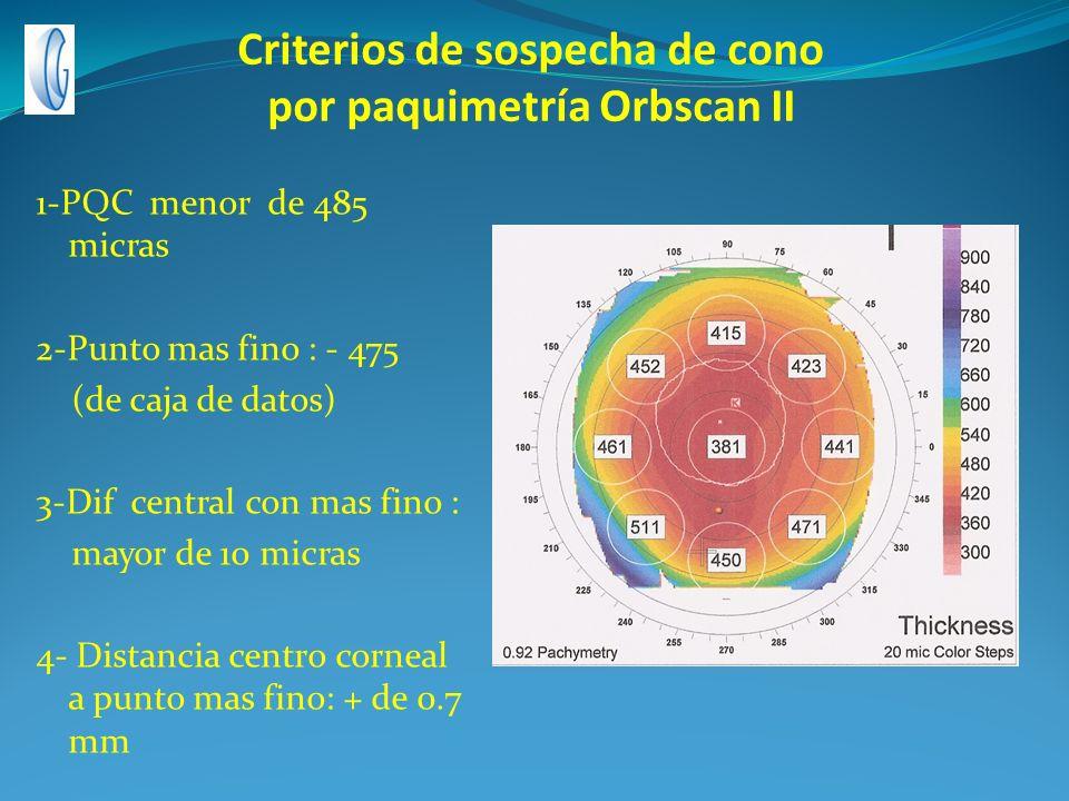 Criterios de sospecha de cono por paquimetría Orbscan II 1-PQC menor de 485 micras 2-Punto mas fino : - 475 (de caja de datos) 3-Dif central con mas f