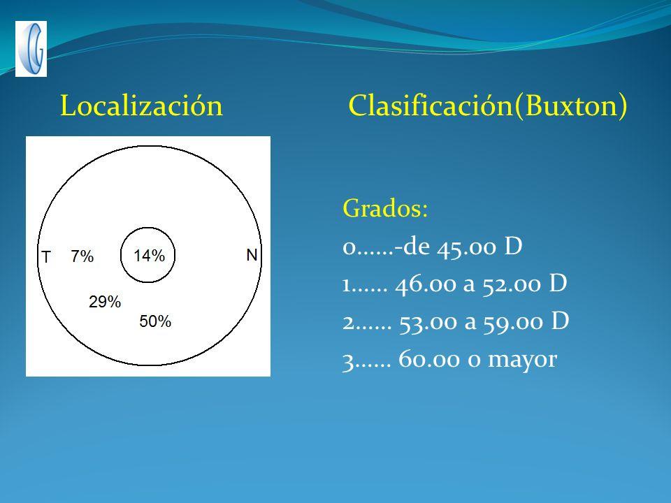 Grados: 0……-de 45.00 D 1…… 46.00 a 52.00 D 2…… 53.00 a 59.00 D 3…… 60.00 o mayor Localización Clasificación(Buxton)