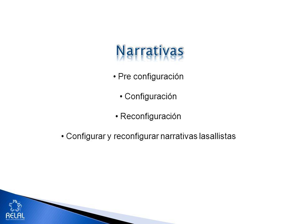 Pre configuración Configuración Reconfiguración Configurar y reconfigurar narrativas lasallistas