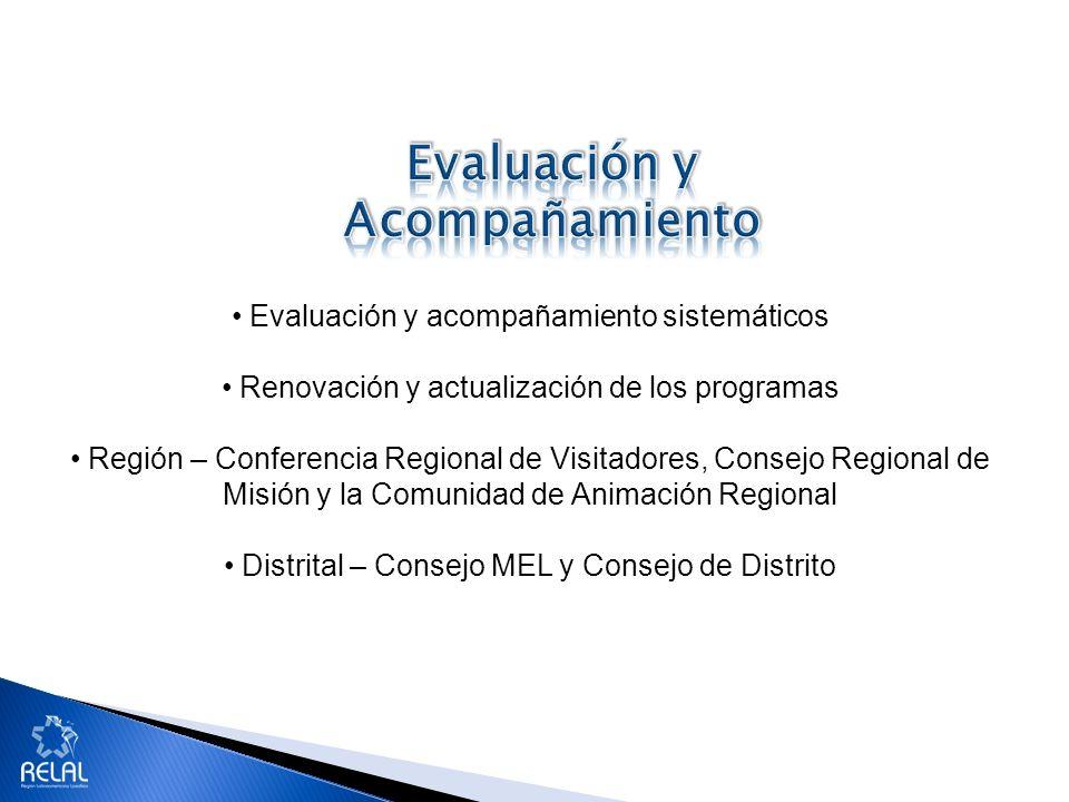 Evaluación y acompañamiento sistemáticos Renovación y actualización de los programas Región – Conferencia Regional de Visitadores, Consejo Regional de Misión y la Comunidad de Animación Regional Distrital – Consejo MEL y Consejo de Distrito