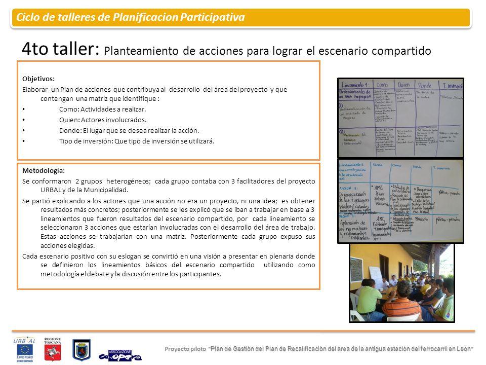 Ciclo de talleres de Planificacion Participativa Proyecto piloto Plan de Gestión del Plan de Recalificación del área de la antigua estación del ferroc