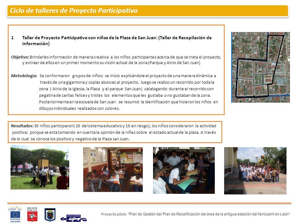 Ciclo de talleres de Proyecto Participativo Proyecto piloto Plan de Gestión del Plan de Recalificación del área de la antigua estación del ferrocarril
