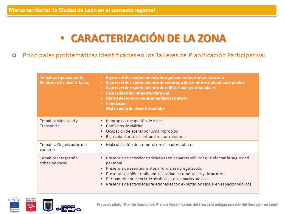 CARACTERIZACIÓN DE LA ZONA CARACTERIZACIÓN DE LA ZONA Principales problemáticas identificadas en los Talleres de Planificación Participativa: Temática