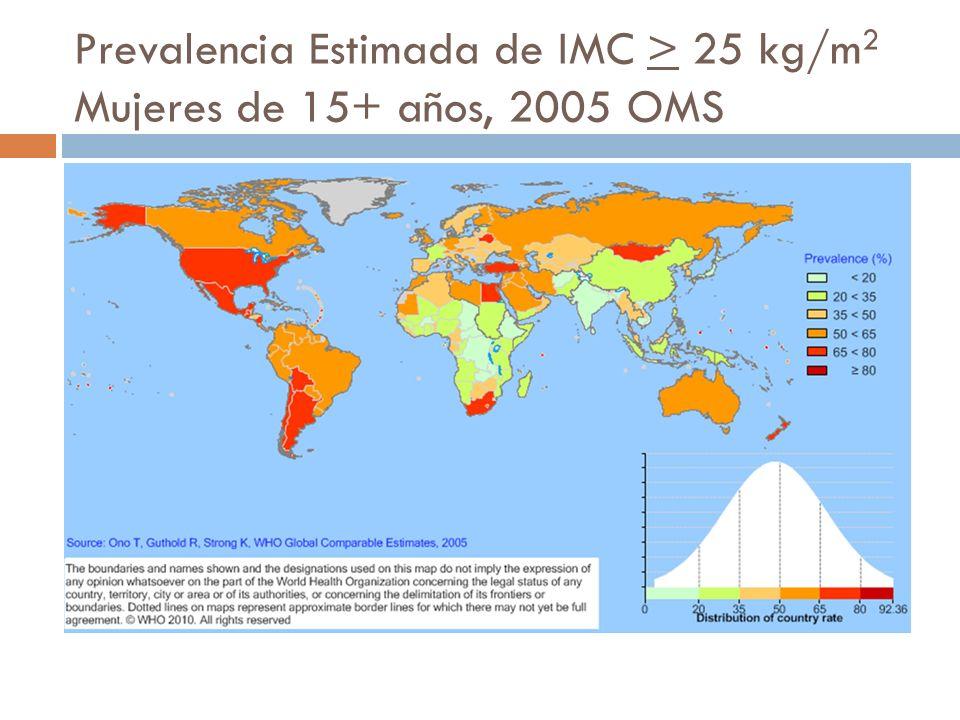 Prevalencia Estimada de IMC > 25 kg/m 2 Mujeres de 15+ años, 2005 OMS