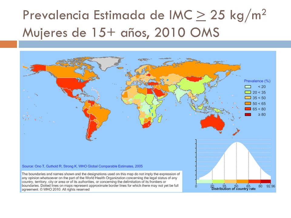 Prevalencia Estimada de IMC > 25 kg/m 2 Mujeres de 15+ años, 2010 OMS